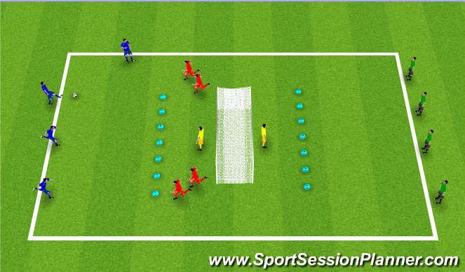 Football/Soccer Session Plan Drill (Colour): 4v4 Attacking/Defending