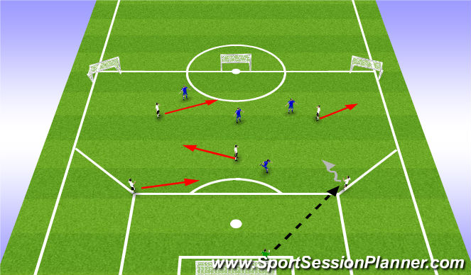 Football/Soccer Session Plan Drill (Colour): 6:4 Build out from the back
