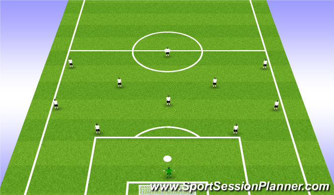 Football/Soccer Session Plan Drill (Colour): 11:11 Game