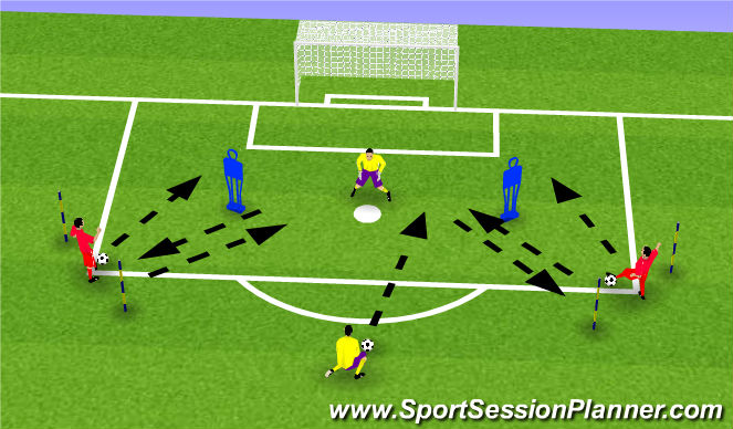 Football/Soccer Session Plan Drill (Colour): Passing and Handling