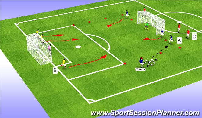 Football/Soccer Session Plan Drill (Colour): SSG 21