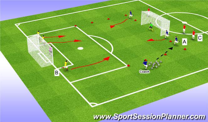 Football/Soccer Session Plan Drill (Colour): SSG 21