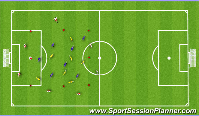 Football/Soccer Session Plan Drill (Colour): 2 team possession w/ N
