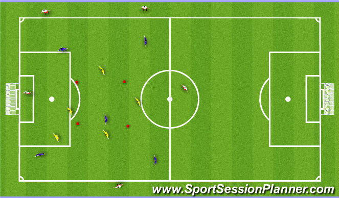 Football/Soccer Session Plan Drill (Colour): Possesion w/ a purpse