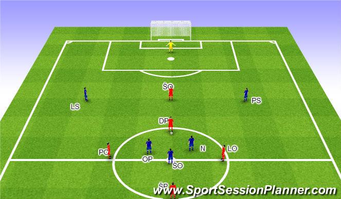 Football/Soccer Session Plan Drill (Colour): Back to base 4+1v 3+2.Powrót do bazy 4+1v 3+2.