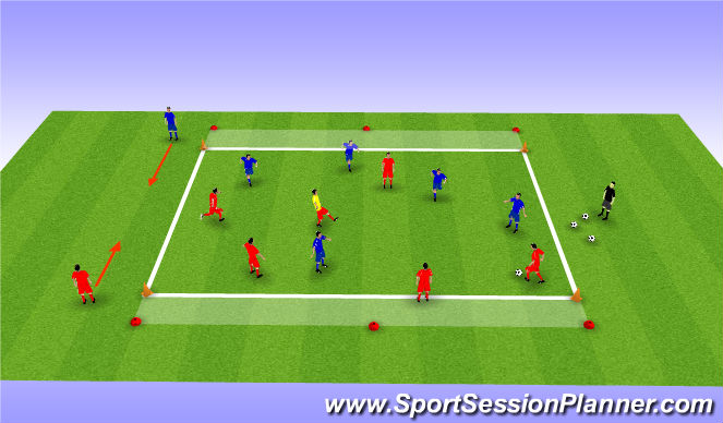 Football/Soccer Session Plan Drill (Colour): 5v5+1 to end zones