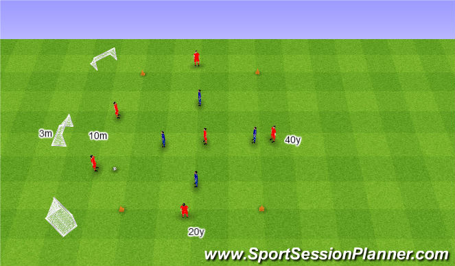 Football/Soccer Session Plan Drill (Colour): Quick aggresive change from attack to defence. Szybkie, agresywne przejście z ataku do obrony.