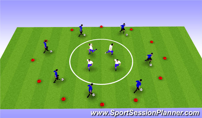 Football/Soccer Session Plan Drill (Colour): Roundball Defending