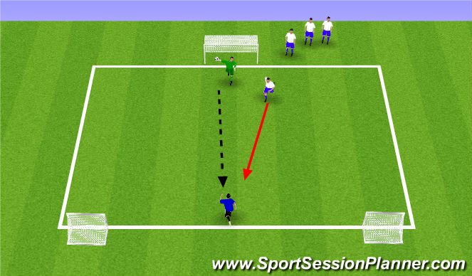 Football/Soccer Session Plan Drill (Colour): The Cole Game