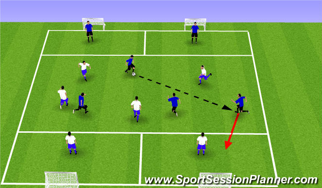 Football/Soccer Session Plan Drill (Colour): You Shall Pass