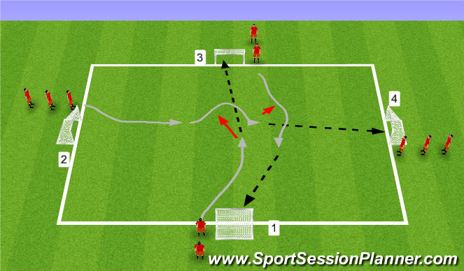Football/Soccer Session Plan Drill (Colour): 1v1 attack and defend