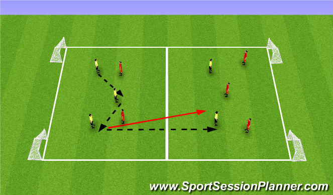 Football/Soccer Session Plan Drill (Colour): 5v5 transition game with 4 mini goals