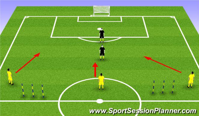Football/Soccer Session Plan Drill (Colour): 1 v 2 defense