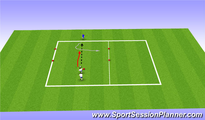 Football/Soccer Session Plan Drill (Colour): 1v1 defender in front