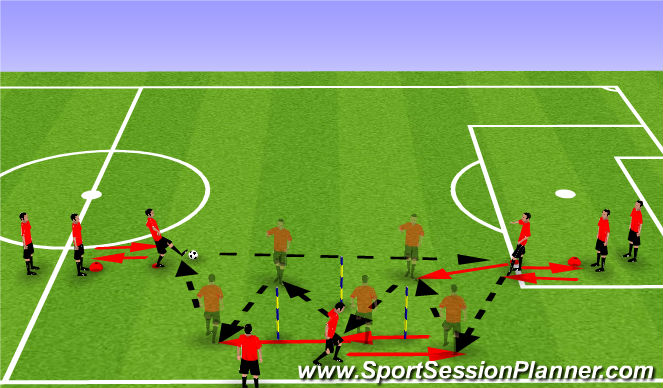 Football/Soccer Session Plan Drill (Colour): Passing Practice 1 - Combination Wall Passes - 1 & 2 touch with Communication