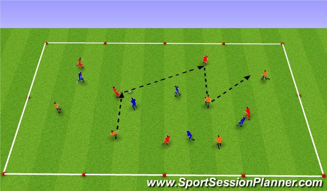 Football/Soccer Session Plan Drill (Colour): Upphitun2: