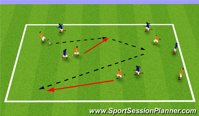 Football/Soccer Session Plan Drill (Colour): Posession-no direction