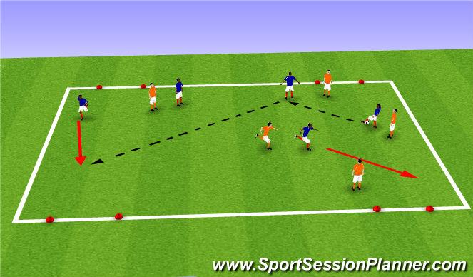 Football/Soccer Session Plan Drill (Colour): 5v5/6v6 to 2 gates