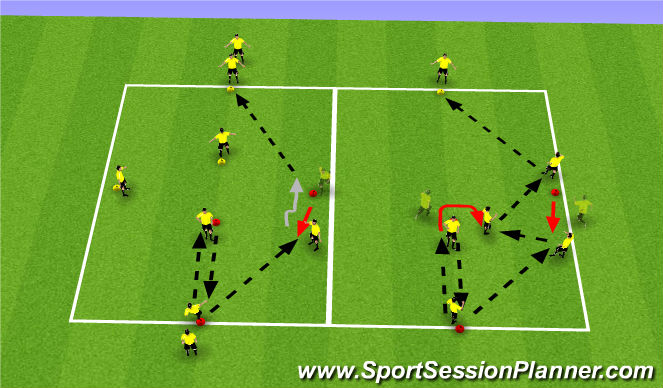 Football/Soccer Session Plan Drill (Colour): Technical Reps: Passing Pattern (15 mins)