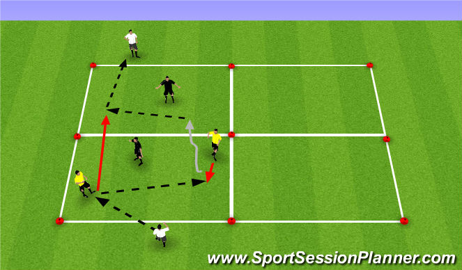 Football/Soccer Session Plan Drill (Colour): Technical SSG (15 mins)