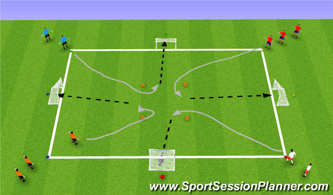 Football/Soccer Session Plan Drill (Colour): Technical Shooting