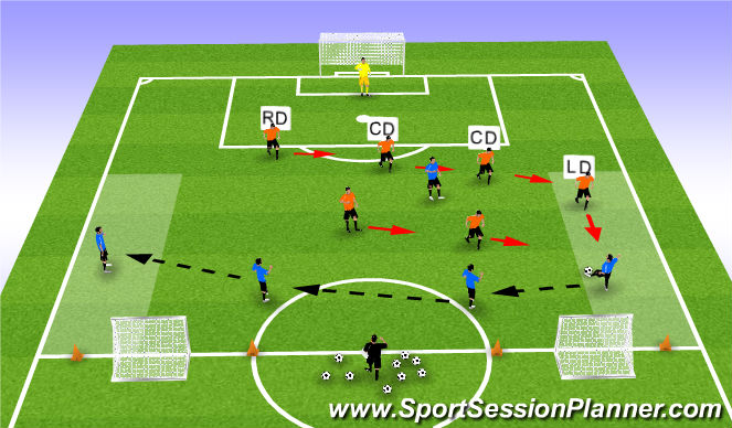 Football/Soccer Session Plan Drill (Colour): Tactical