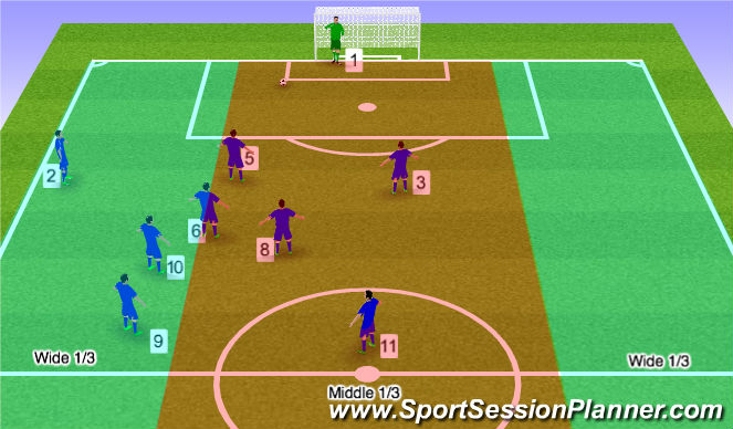 Football/Soccer Session Plan Drill (Colour): Goal Kick