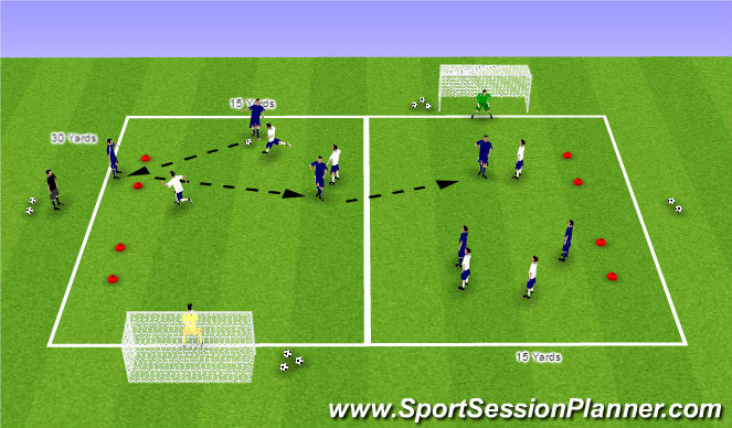 Football/Soccer Session Plan Drill (Colour): 6v6 Combination Play