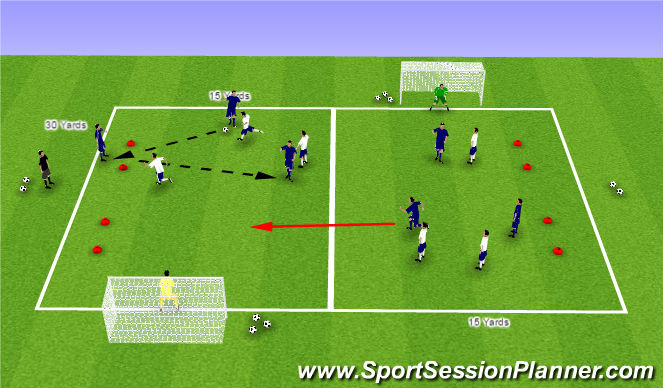 Football/Soccer Session Plan Drill (Colour): 6v6 Combination with Overloads