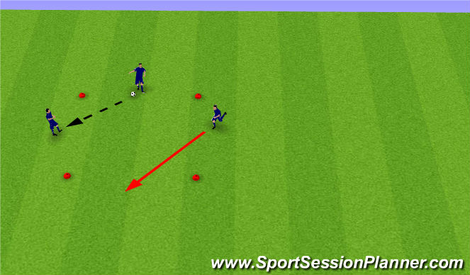 Football/Soccer Session Plan Drill (Colour): 3 v 0