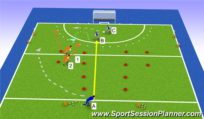 Hockey Session Plan Drill (Colour): press 2v3