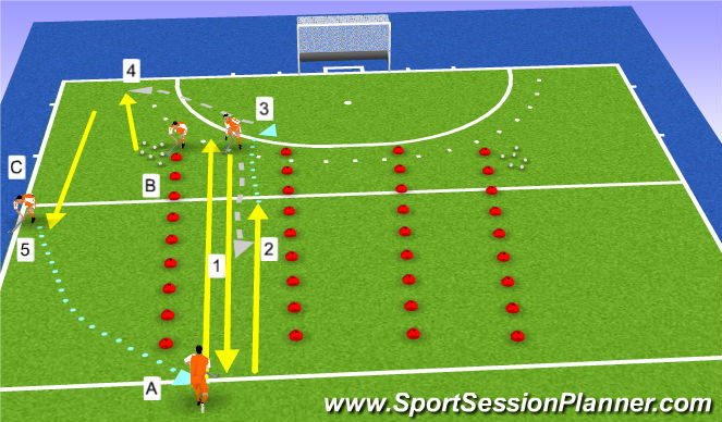 Hockey Session Plan Drill (Colour): technical area