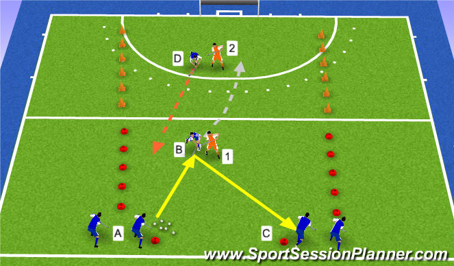 Hockey Session Plan Drill (Colour): double 3v1