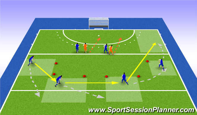 Hockey Session Plan Drill (Colour): banana (dynamic)