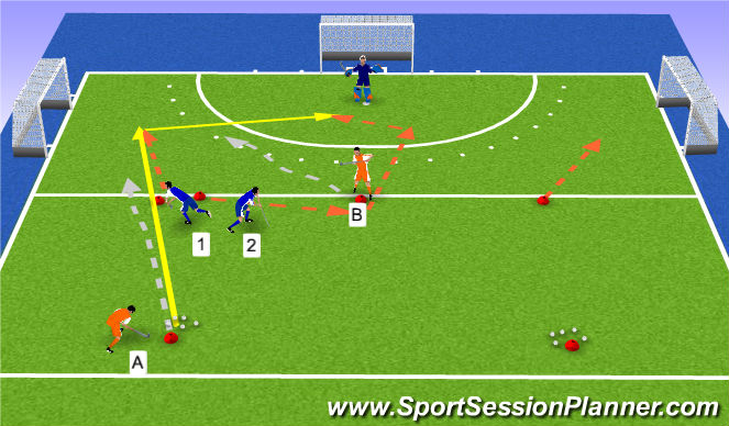 Hockey Session Plan Drill (Colour): 2v1+1