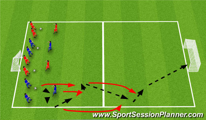 Football/Soccer Session Plan Drill (Colour): 3v0