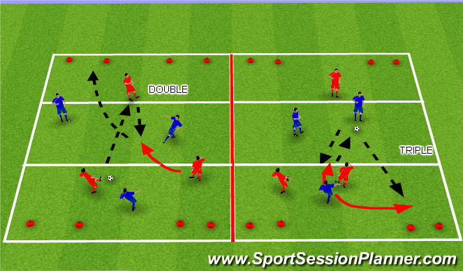 Football/Soccer Session Plan Drill (Colour): SSG - Striker