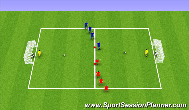 Football/Soccer Session Plan Drill (Colour): Pass & Shoot
