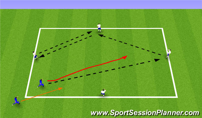 Football/Soccer Session Plan Drill (Colour): 4v1+1