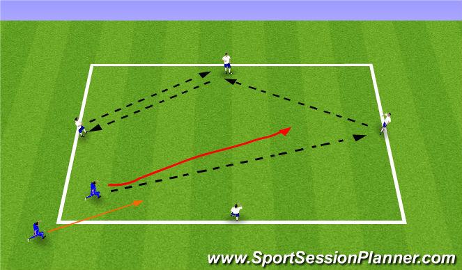 Football/Soccer Session Plan Drill (Colour): 4v1+1