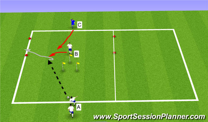Football/Soccer Session Plan Drill (Colour): 1v1 defender behind