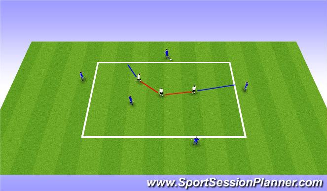 Football/Soccer Session Plan Drill (Colour): 3v5 Def. Princ.