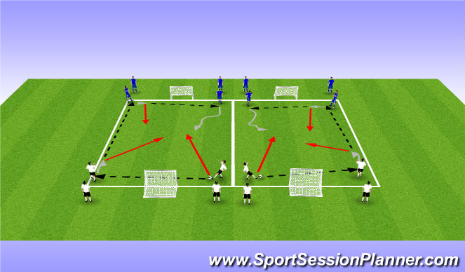Football/Soccer Session Plan Drill (Colour): 2v2 Def. Princ.