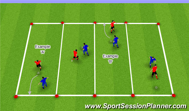 Football/Soccer Session Plan Drill (Colour): 1v1 to 2v2 Cauldron