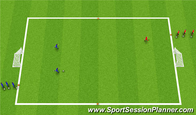 Football/Soccer Session Plan Drill (Colour): Activity 2: 1v1 Flying Changes