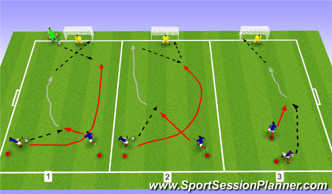Football/Soccer Session Plan Drill (Colour): Finishing Patterns