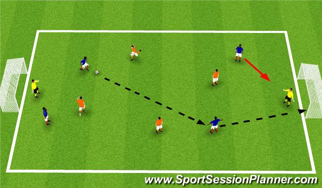 Football/Soccer Session Plan Drill (Colour): Small Sided Games - 4v4 or 3v3