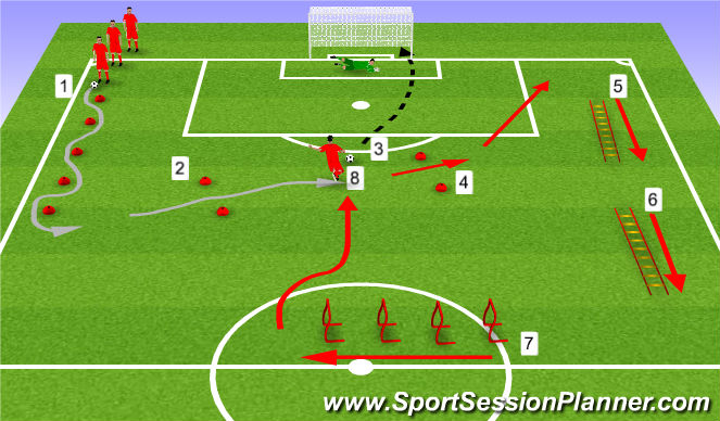 Football/Soccer Session Plan Drill (Colour): Endurance Shooting