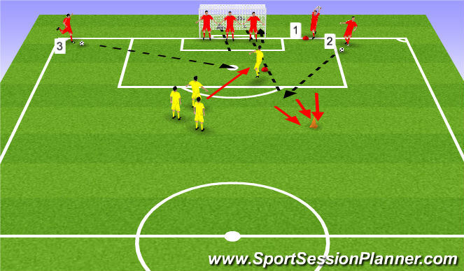 Football/Soccer Session Plan Drill (Colour): Fun Endurance Scoring