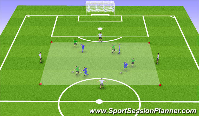 Football/Soccer Session Plan Drill (Colour): Activity 1: Chaotic 2v2+2 (x2)